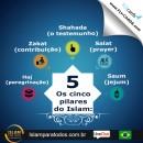Os cinco pilares do Islam: Shahada(o testemunho), Salat(prayer), Zakat(contribuição), Saum(jejum) e Haj(peregrinação).